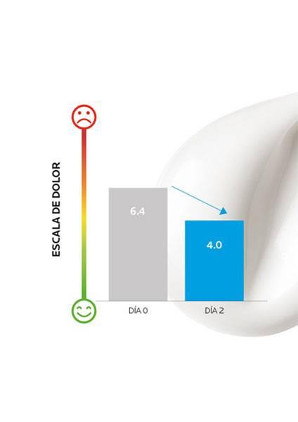 https://www.laroche-posay.co/-/media/project/loreal/brand-sites/lrp/america/latam/simple-page/landing-page/lipikar-baume-ap-plus-m/laroche-posay-landingpage-lipikar-baume-ap-result2-v2.jpg